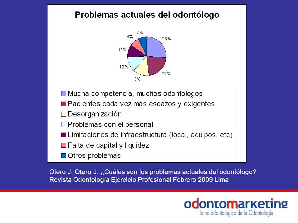 Otero J, Otero J. ¿Cuáles son los problemas actuales del odontólogo? Revista Odontología Ejercicio Profesional Febrero 2009 Lima