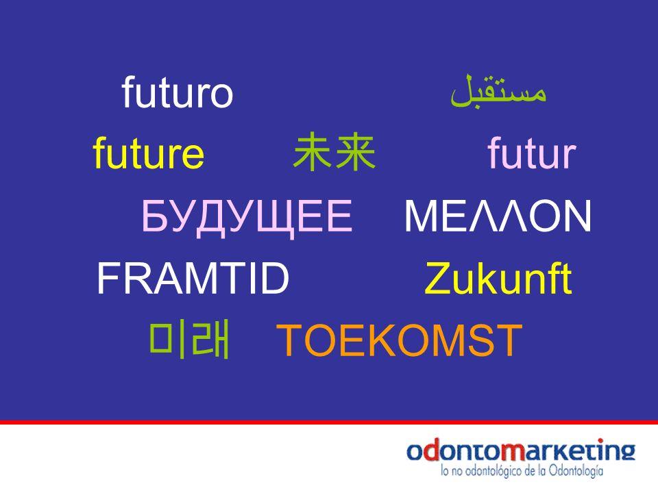 futuro مستقبل future futur БУДУЩЕЕ ΜΕΛΛΟΝ FRAMTIDZukunft TOEKOMST