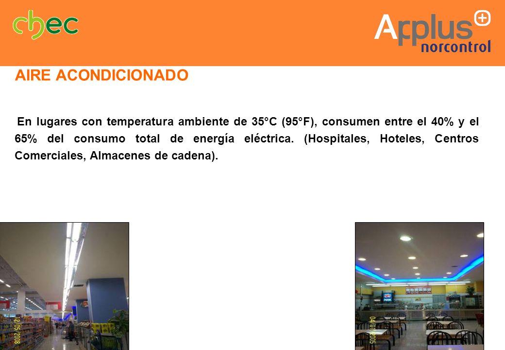 En lugares con temperatura ambiente de 35°C (95°F), consumen entre el 40% y el 65% del consumo total de energía eléctrica. (Hospitales, Hoteles, Centr