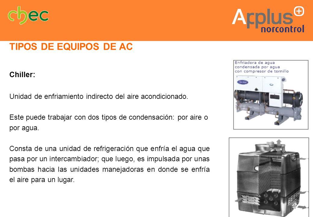 Chiller: Unidad de enfriamiento indirecto del aire acondicionado. Este puede trabajar con dos tipos de condensación: por aire o por agua. Consta de un