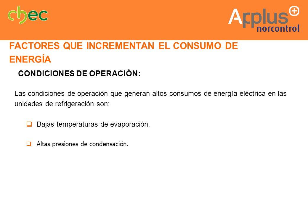 CONDICIONES DE OPERACIÓN: Las condiciones de operación que generan altos consumos de energía eléctrica en las unidades de refrigeración son: Bajas tem