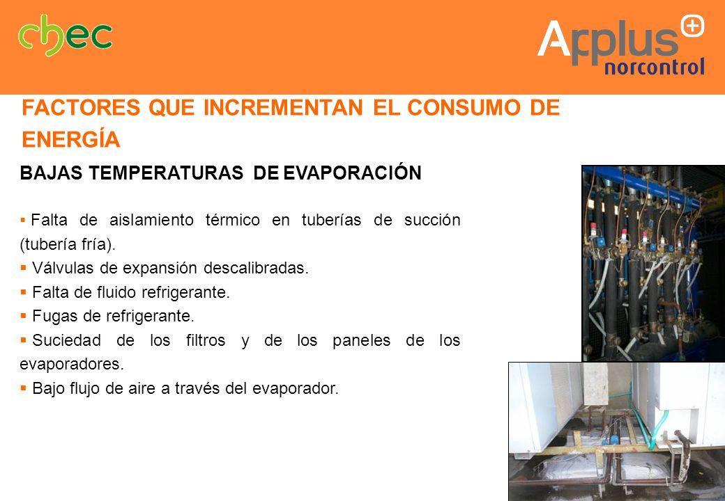BAJAS TEMPERATURAS DE EVAPORACIÓN Falta de aislamiento térmico en tuberías de succión (tubería fría). Válvulas de expansión descalibradas. Falta de fl