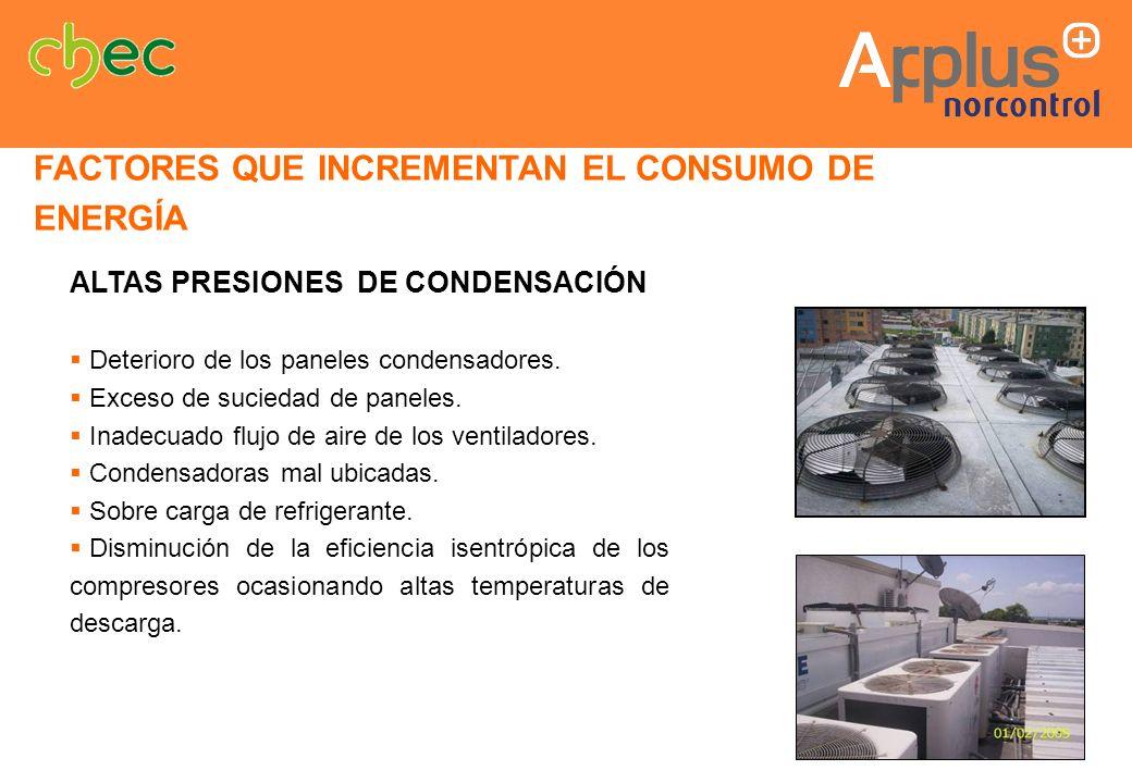 ALTAS PRESIONES DE CONDENSACIÓN Deterioro de los paneles condensadores. Exceso de suciedad de paneles. Inadecuado flujo de aire de los ventiladores. C