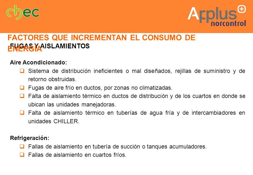 FUGAS Y AISLAMIENTOS Aire Acondicionado: Sistema de distribución ineficientes o mal diseñados, rejillas de suministro y de retorno obstruidas. Fugas d