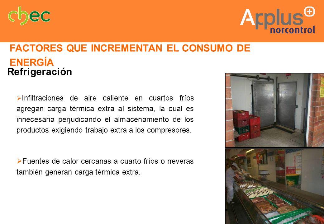 Infiltraciones de aire caliente en cuartos fríos agregan carga térmica extra al sistema, la cual es innecesaria perjudicando el almacenamiento de los