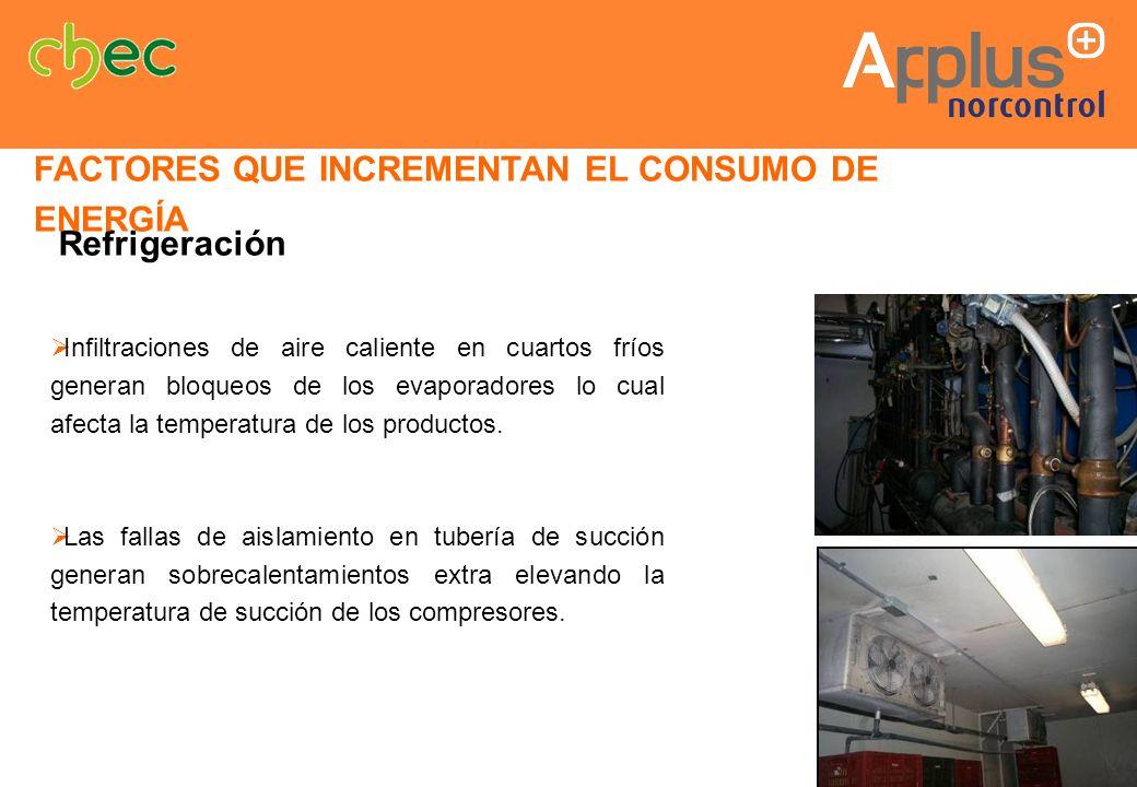 Infiltraciones de aire caliente en cuartos fríos generan bloqueos de los evaporadores lo cual afecta la temperatura de los productos. Las fallas de ai