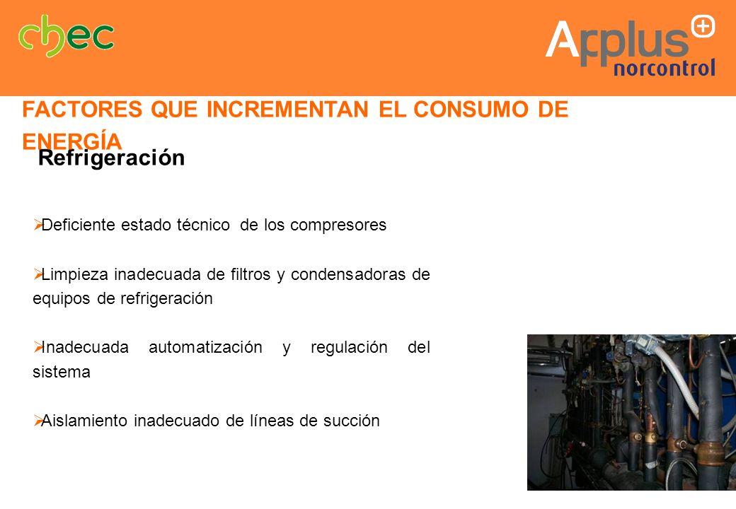 Deficiente estado técnico de los compresores Limpieza inadecuada de filtros y condensadoras de equipos de refrigeración Inadecuada automatización y re