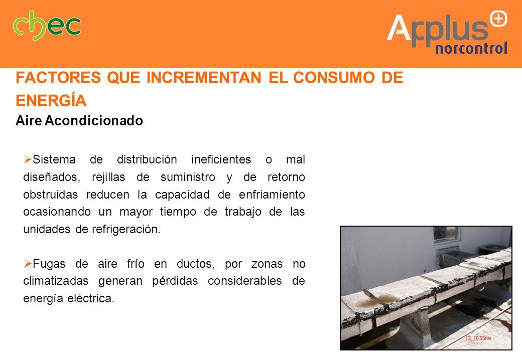 Aire Acondicionado Sistema de distribución ineficientes o mal diseñados, rejillas de suministro y de retorno obstruidas reducen la capacidad de enfria