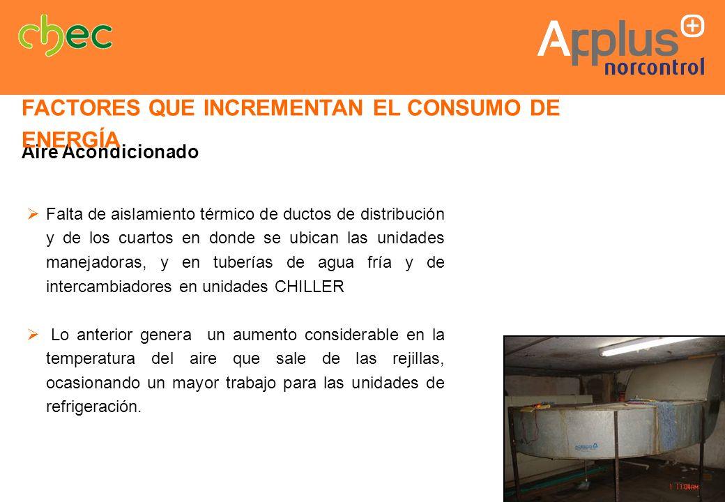 Aire Acondicionado Falta de aislamiento térmico de ductos de distribución y de los cuartos en donde se ubican las unidades manejadoras, y en tuberías