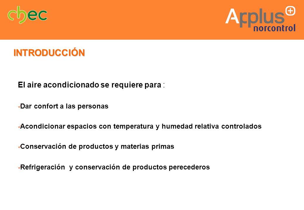 INTRODUCCIÓN El aire acondicionado se requiere para : Dar confort a las personas Acondicionar espacios con temperatura y humedad relativa controlados