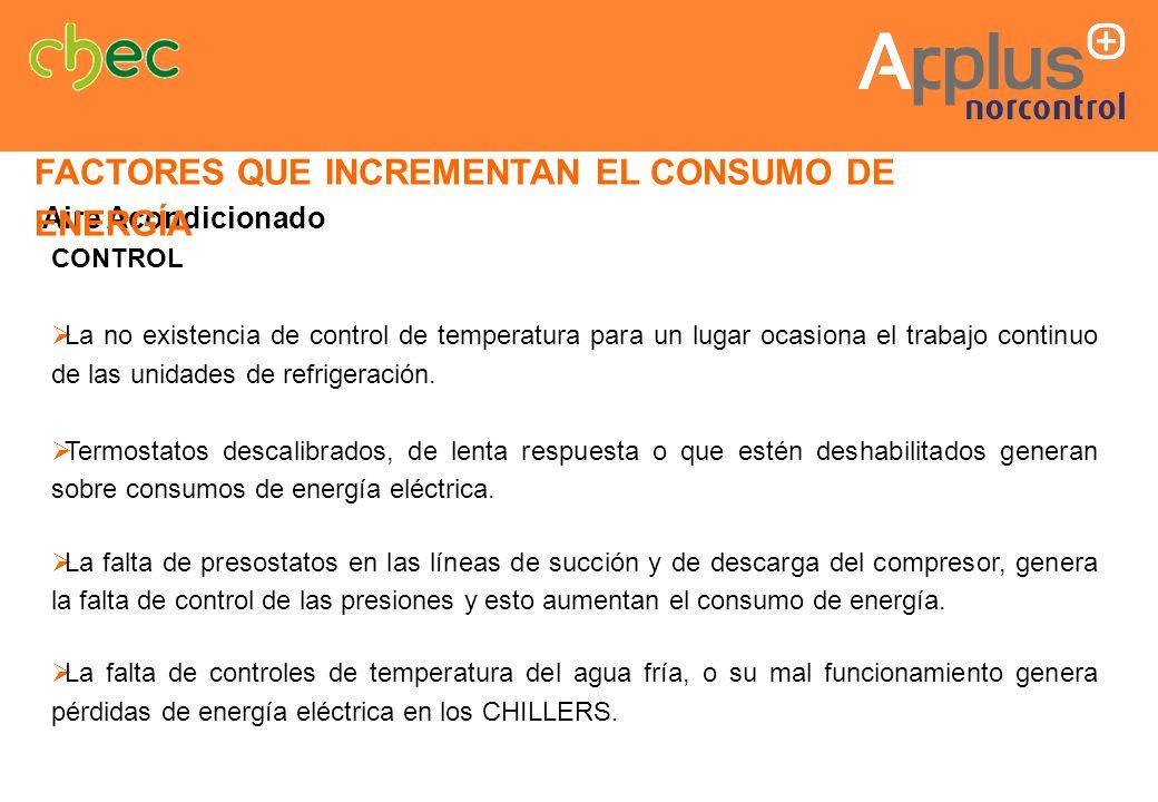 Aire Acondicionado CONTROL La no existencia de control de temperatura para un lugar ocasiona el trabajo continuo de las unidades de refrigeración. Ter