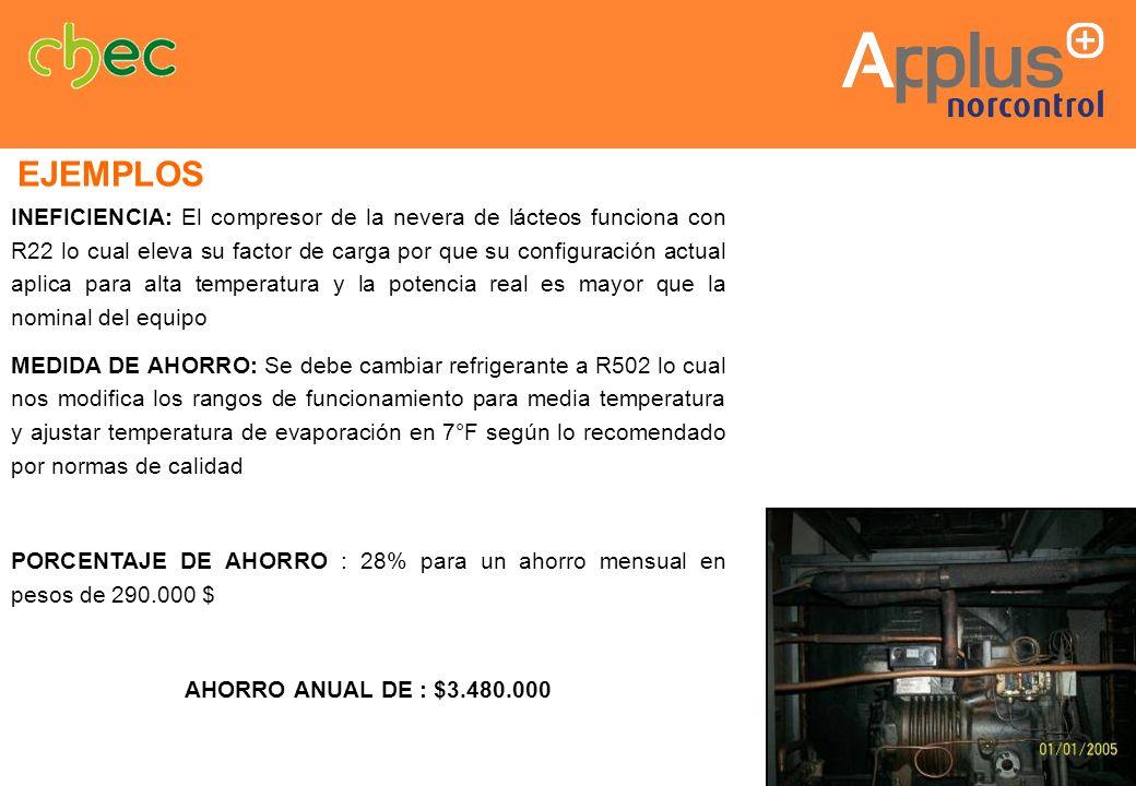 INEFICIENCIA: El compresor de la nevera de lácteos funciona con R22 lo cual eleva su factor de carga por que su configuración actual aplica para alta
