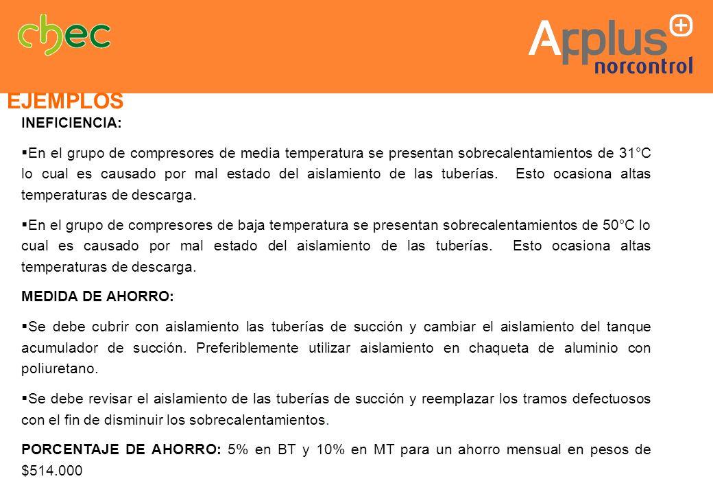 INEFICIENCIA: En el grupo de compresores de media temperatura se presentan sobrecalentamientos de 31°C lo cual es causado por mal estado del aislamien