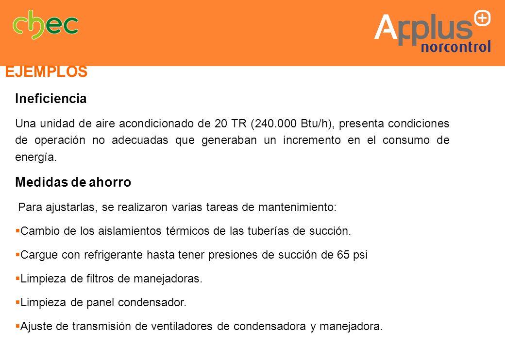Ineficiencia Una unidad de aire acondicionado de 20 TR (240.000 Btu/h), presenta condiciones de operación no adecuadas que generaban un incremento en