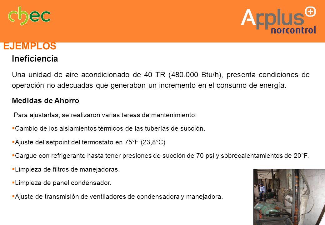 Ineficiencia Una unidad de aire acondicionado de 40 TR (480.000 Btu/h), presenta condiciones de operación no adecuadas que generaban un incremento en