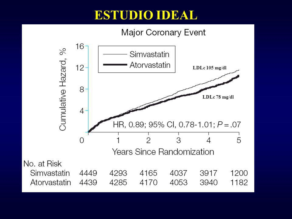 ESTUDIO IDEAL LDLc 78 mg/dl LDLc 105 mg/dl