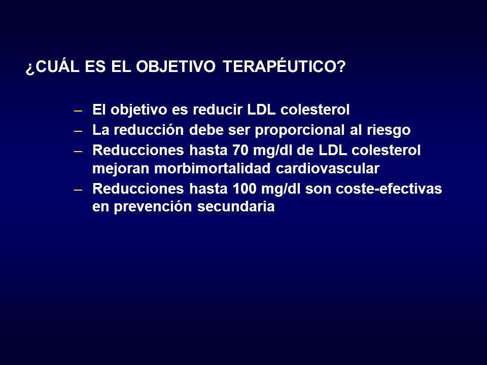 ¿CUÁL ES EL OBJETIVO TERAPÉUTICO? –El objetivo es reducir LDL colesterol –La reducción debe ser proporcional al riesgo –Reducciones hasta 70 mg/dl de