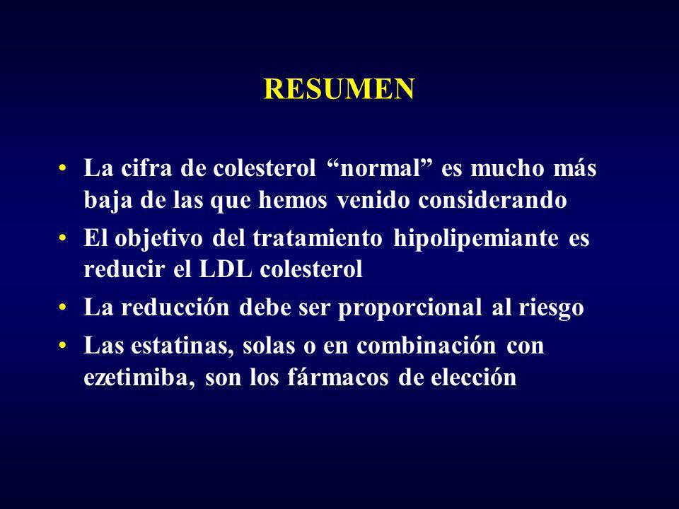 RESUMEN La cifra de colesterol normal es mucho más baja de las que hemos venido considerando El objetivo del tratamiento hipolipemiante es reducir el