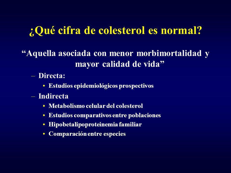 ¿Qué cifra de colesterol es normal? Aquella asociada con menor morbimortalidad y mayor calidad de vida –Directa: Estudios epidemiológicos prospectivos