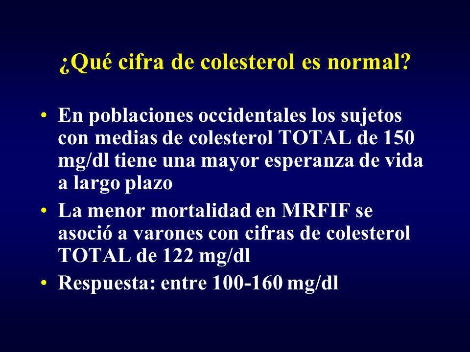 ¿Qué cifra de colesterol es normal? En poblaciones occidentales los sujetos con medias de colesterol TOTAL de 150 mg/dl tiene una mayor esperanza de v