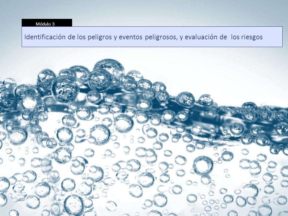 Estructura de la sesión Información general Ejemplo de definición Acciones Resultado del ejemplo Desafíos Ejercicios Módulo 3 Identificación de los peligros y evaluación de los riesgos 2