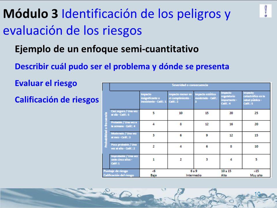 M ó dulo 3 Identificación de los peligros y evaluación de los riesgos Resultado del ejemplo Describir cuál pudo ser el problema y dónde se presenta Proliferación de algas en reservorios Evaluar los riesgos Improbable (una vez al año, calificación 2) Impacto mayor (en tratamiento y salud pública, calificación 4) Puntaje = 8 Calificación de riesgos Riesgo medio 11 Fuente de la imagen: http://water.unsw.edu.au/site/research/biogeochemical-processes/biogeochemical-processes-projects/freshwater-algae-in-sydney-water/