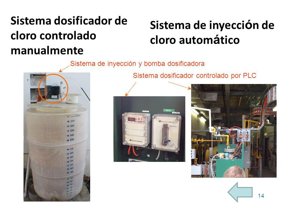 Fuente: http://www.costain.com/news/news-releases/2010/7/26/building-the-barrier.aspx 14 Sistema dosificador de cloro controlado manualmente Sistema d