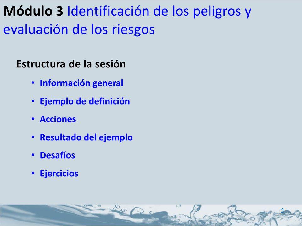Estructura de la sesión Información general Ejemplo de definición Acciones Resultado del ejemplo Desafíos Ejercicios Módulo 3 Identificación de los pe