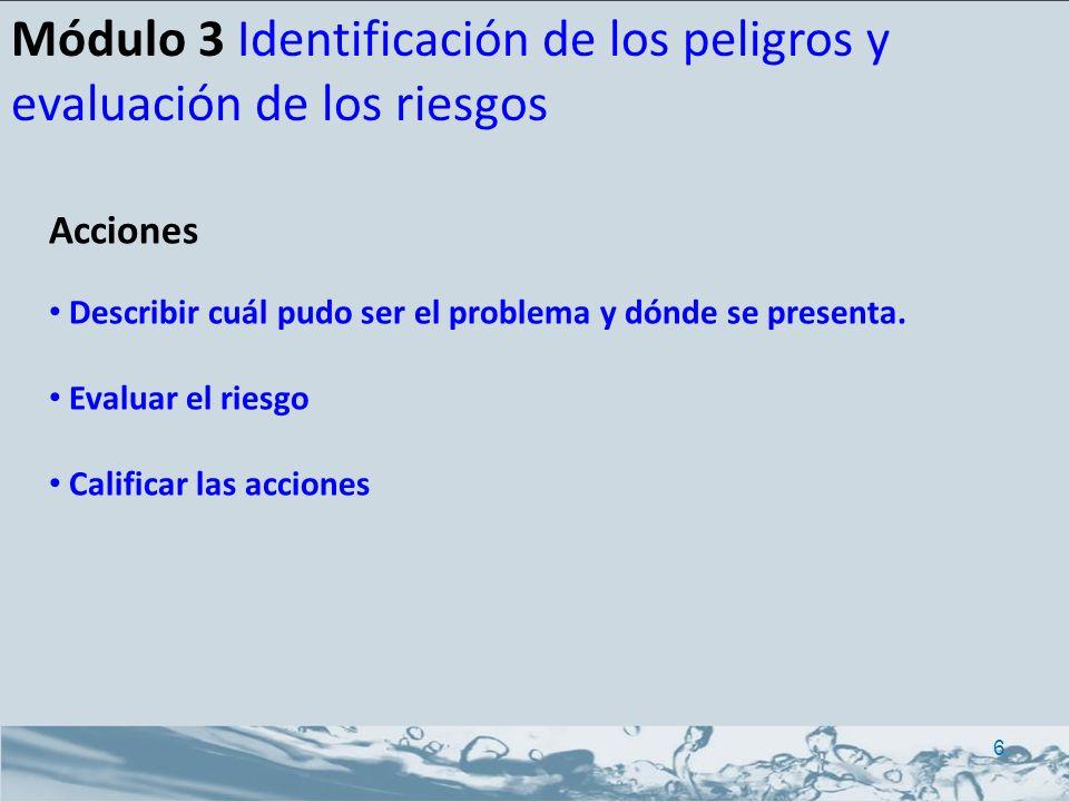 Módulo 3 Identificación de los peligros y evaluación de los riesgos Acciones Describir cuál pudo ser el problema y dónde se presenta Visitas al sitio / inspección Análisis del diagrama de flujo Estudios: datos históricos (p.