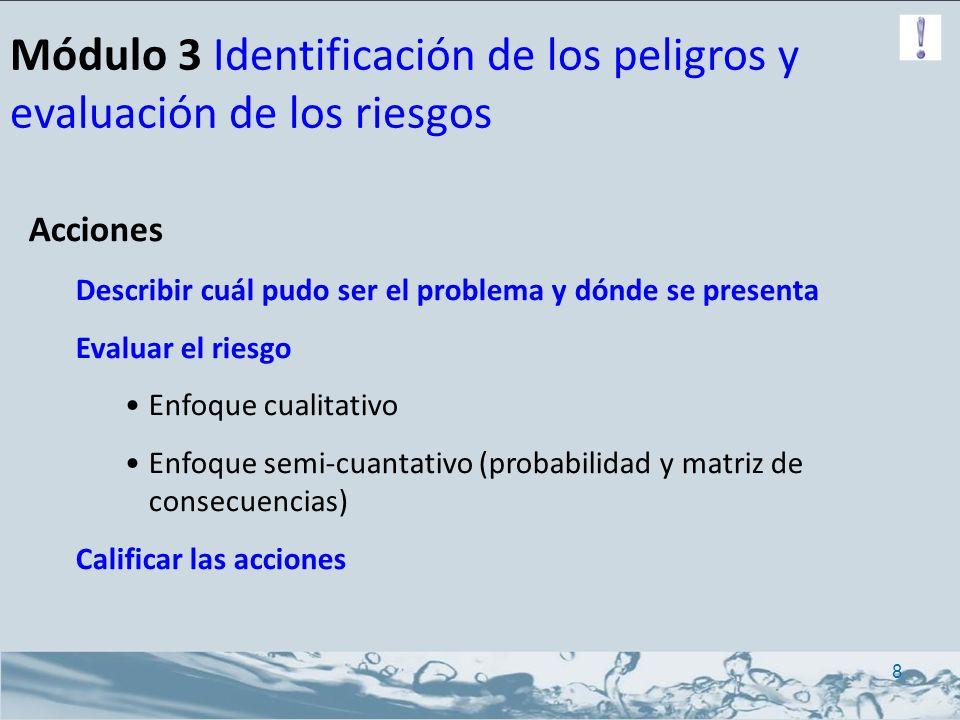 Módulo 3 Identificación de los peligros y evaluación de los riesgos Acciones Describir cuál pudo ser el problema y dónde se presenta Evaluar el riesgo