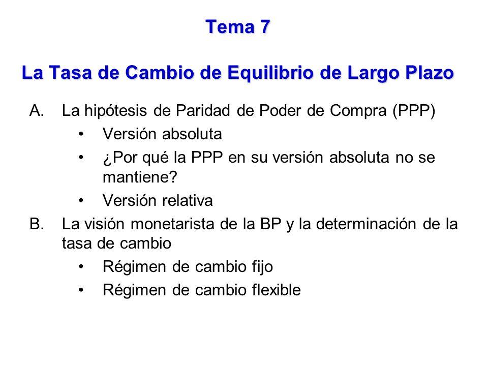 Tema 7 La Tasa de Cambio de Equilibrio de Largo Plazo A.La hipótesis de Paridad de Poder de Compra (PPP) Versión absoluta ¿Por qué la PPP en su versió