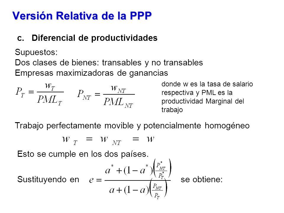 Versión Relativa de la PPP c. Diferencial de productividades Supuestos: Dos clases de bienes: transables y no transables Empresas maximizadoras de gan