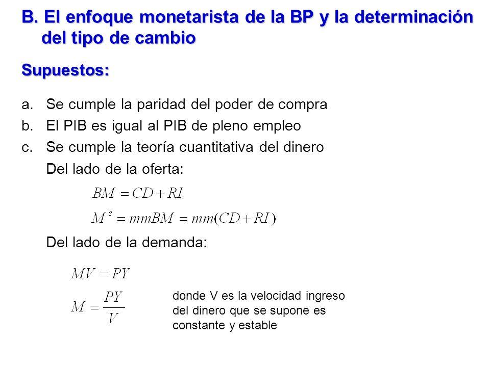 B. El enfoque monetarista de la BP y la determinación del tipo de cambio Supuestos: a.Se cumple la paridad del poder de compra b.El PIB es igual al PI