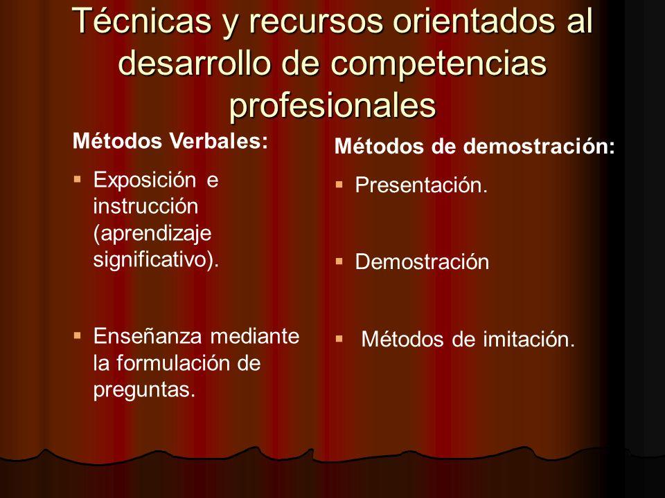 Técnicas y recursos orientados al desarrollo de competencias profesionales Métodos Verbales: Exposición e instrucción (aprendizaje significativo). Ens