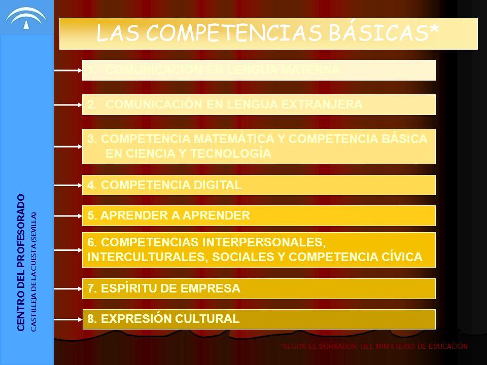 1.COMUNICACIÓN EN LENGUA MATERNA 2.COMUNICACIÓN EN LENGUA EXTRANJERA 3. COMPETENCIA MATEMÁTICA Y COMPETENCIA BÁSICA EN CIENCIA Y TECNOLOGÍA 8. EXPRESI