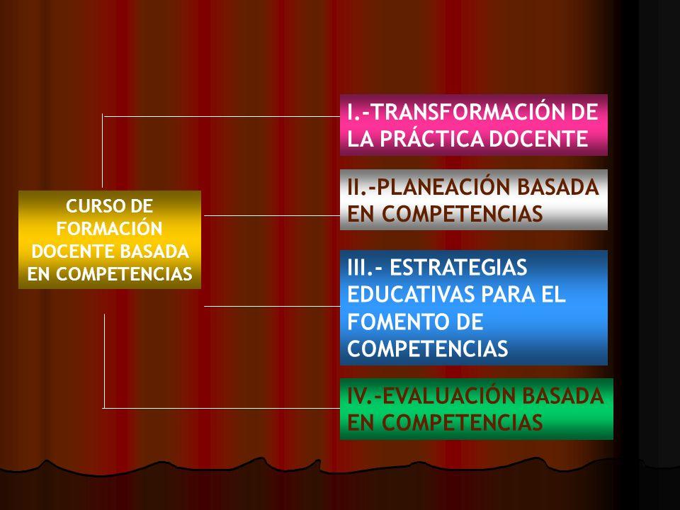 CURSO DE FORMACIÓN DOCENTE BASADA EN COMPETENCIAS I.-TRANSFORMACIÓN DE LA PRÁCTICA DOCENTE II.-PLANEACIÓN BASADA EN COMPETENCIAS III.- ESTRATEGIAS EDU