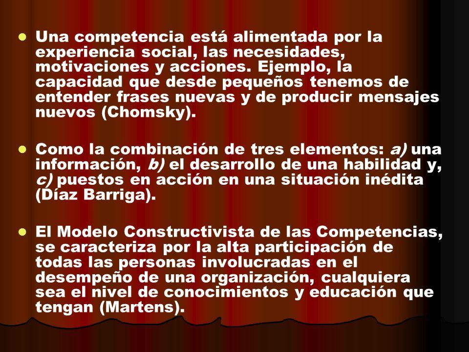 Una competencia está alimentada por la experiencia social, las necesidades, motivaciones y acciones. Ejemplo, la capacidad que desde pequeños tenemos