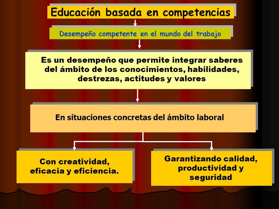 Educación basada en competencias Desempeño competente en el mundo del trabajo Es un desempeño que permite integrar saberes del ámbito de los conocimie