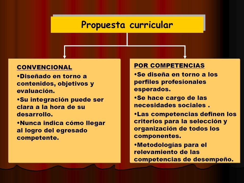 Propuesta curricular CONVENCIONAL Diseñado en torno a contenidos, objetivos y evaluación. Su integración puede ser clara a la hora de su desarrollo. N