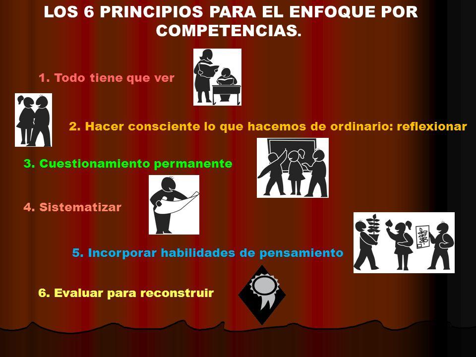 LOS 6 PRINCIPIOS PARA EL ENFOQUE POR COMPETENCIAS. 1. Todo tiene que ver 2. Hacer consciente lo que hacemos de ordinario: reflexionar 3. Cuestionamien