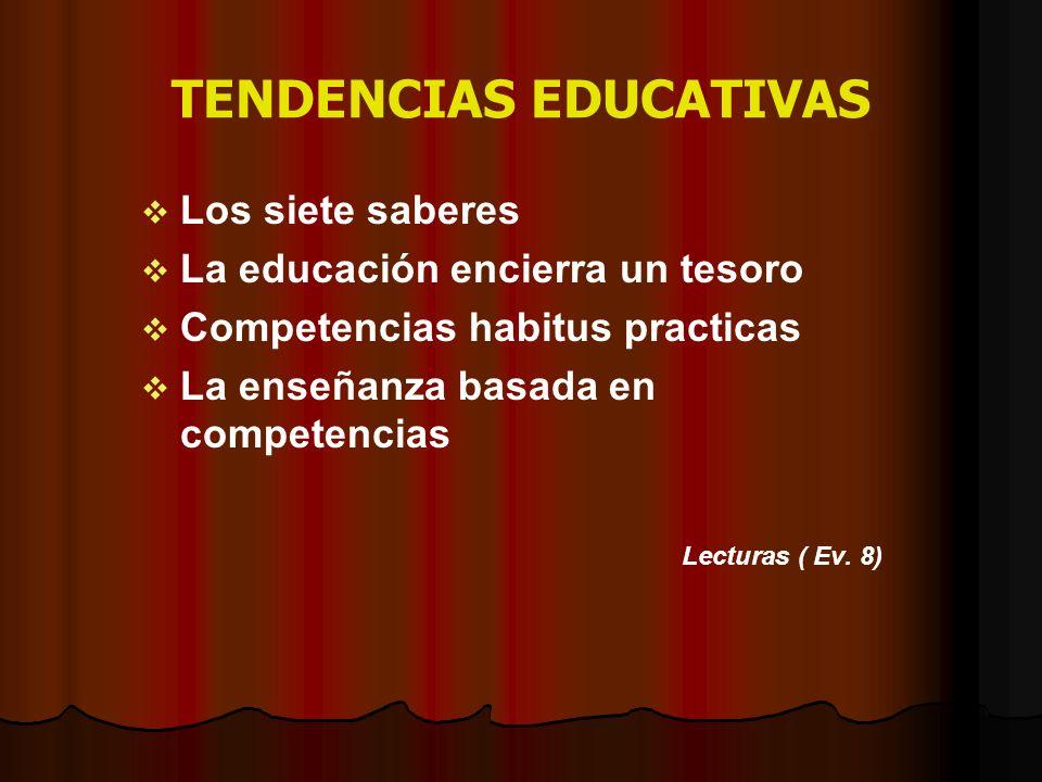 Los siete saberes La educación encierra un tesoro Competencias habitus practicas La enseñanza basada en competencias Lecturas ( Ev. 8) TENDENCIAS EDUC