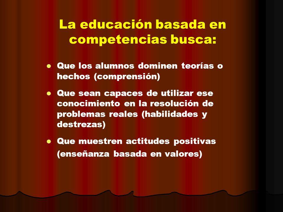La educación basada en competencias busca: Que los alumnos dominen teorías o hechos (comprensión) Que sean capaces de utilizar ese conocimiento en la