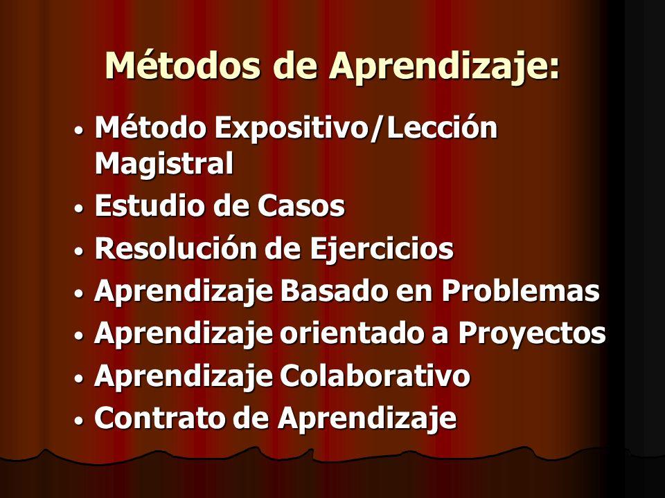 Métodos de Aprendizaje: Método Expositivo/Lección Magistral Método Expositivo/Lección Magistral Estudio de Casos Estudio de Casos Resolución de Ejerci