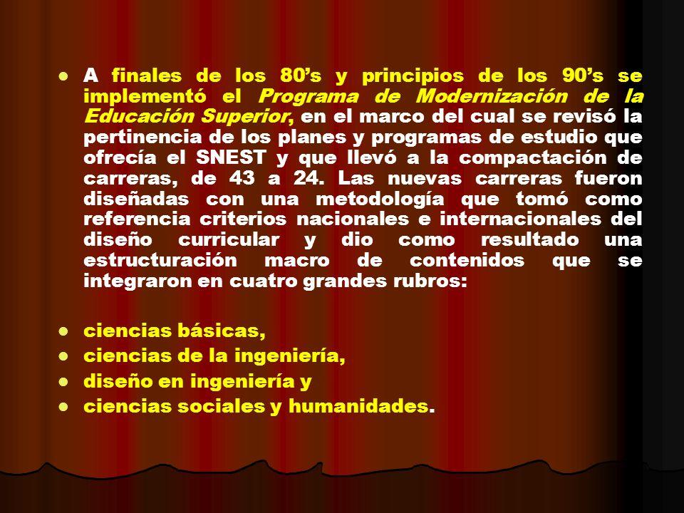 Trayectoria docente (Ev.