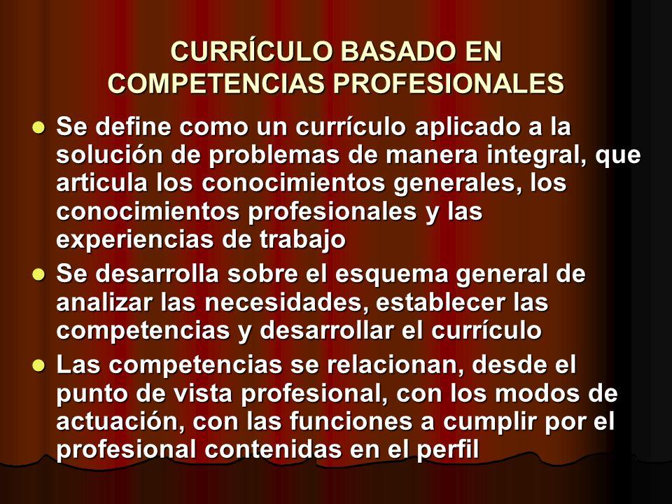 CURRÍCULO BASADO EN COMPETENCIAS PROFESIONALES Se define como un currículo aplicado a la solución de problemas de manera integral, que articula los co