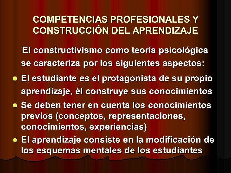 COMPETENCIAS PROFESIONALES Y CONSTRUCCIÓN DEL APRENDIZAJE El constructivismo como teoría psicológica se caracteriza por los siguientes aspectos: El co