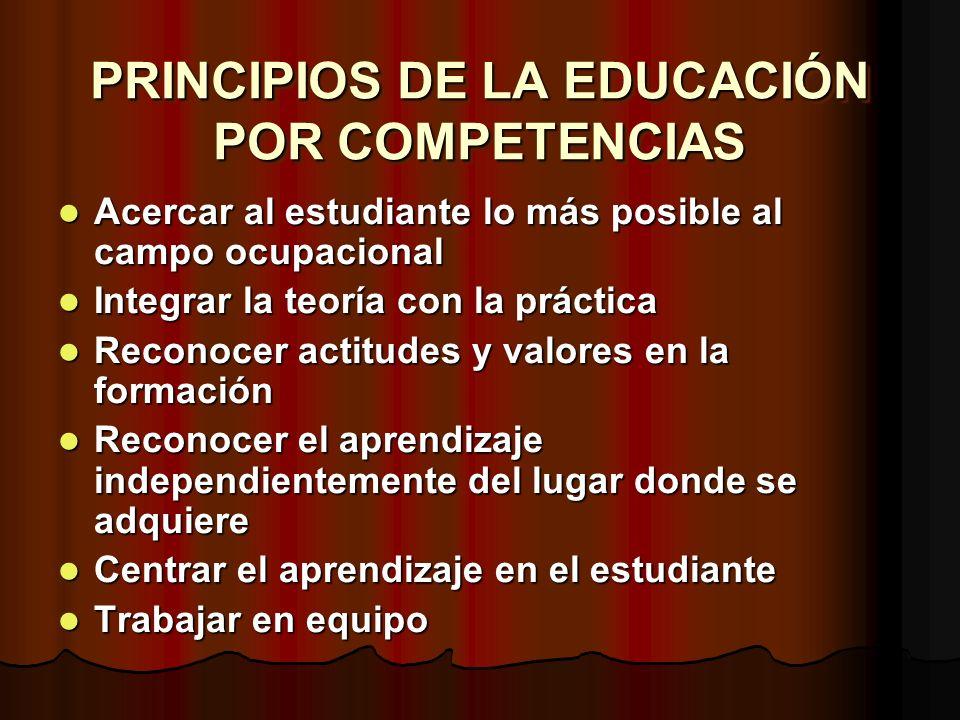 PRINCIPIOS DE LA EDUCACIÓN POR COMPETENCIAS Acercar al estudiante lo más posible al campo ocupacional Acercar al estudiante lo más posible al campo oc