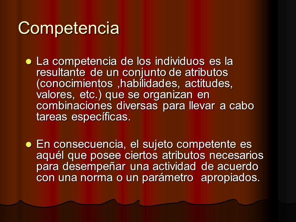 Competencia La competencia de los individuos es la resultante de un conjunto de atributos (conocimientos,habilidades, actitudes, valores, etc.) que se