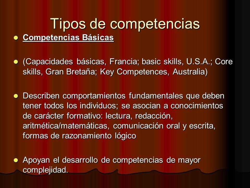 Tipos de competencias Competencias Básicas Competencias Básicas (Capacidades básicas, Francia; basic skills, U.S.A.; Core skills, Gran Bretaña; Key Co