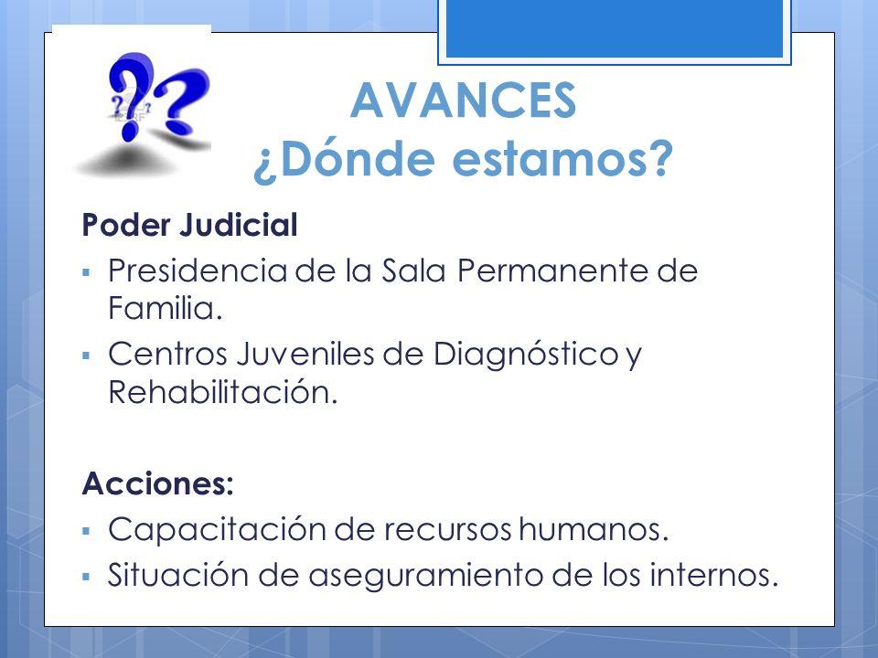 AVANCES ¿Dónde estamos? Poder Judicial Presidencia de la Sala Permanente de Familia. Centros Juveniles de Diagnóstico y Rehabilitación. Acciones: Capa